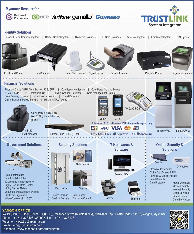 TRUSTLINK - Bank Equipment & Supplies